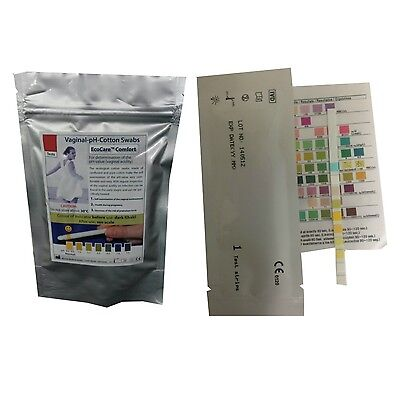 Ecocare Vaginal Discharge Bacterial Thrush pH Test Kits +1 Urine UTI pH Strip