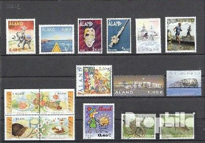 Finland-Aland 2002 mint never hinged mnh Complete Volume in clean Conservation