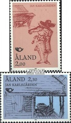 Finland-Aland 70-71 (complete issue) used 1993 NORTH 93 Tourism