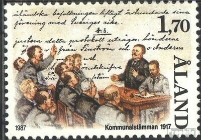 Finland-Aland 25 (complete issue) unmounted mint / never hinged 1987 municipal 1
