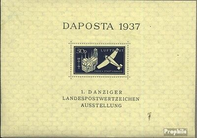 Gdansk block2b (complete issue) with hinge 1937 DAPOSTA