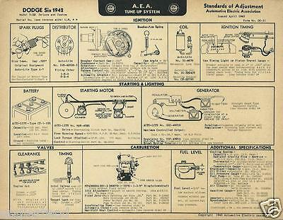 Auto Brochure - AEA Tune Up System - Dodge Six 1942 - 06/43 (AB840)