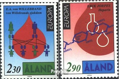 Finland-Aland 86-87 (complete issue) unmounted mint / never hinged 1994 Discover