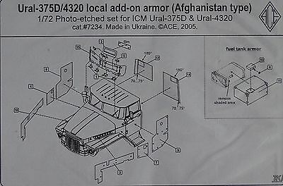 ACE 7234 Local Add-on Armor for ICM Kit Ural-375D & Ural-4320 in 1:72