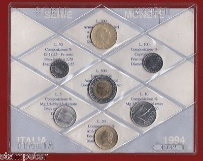 Italy 1994 Uncirculated Year Set of Nine Coins