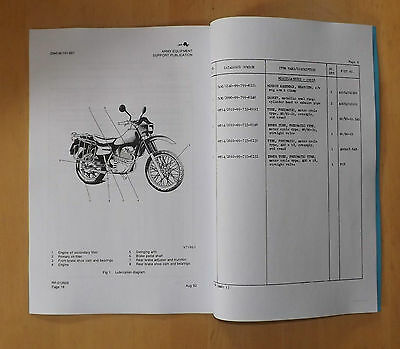 Armstrong. MT500. Maintenance schedule.