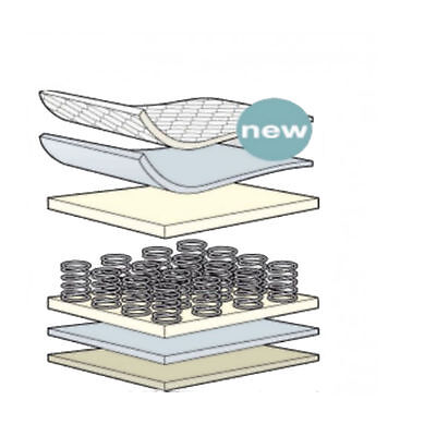 NEW MAMAS AND PAPAS SLEEPFRESH PERFECT BALANCE COT BED MATTRESS 140 x 70 CM