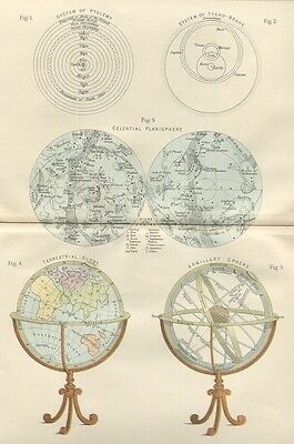 1876 Antique Print of Terrestrial Globe & Astronomy Constellations Star Map etc