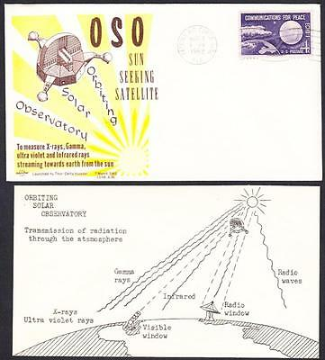 OSO SATELLITE LAUNCH Swanson Space Craft Cachet 1962 Space Cover