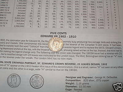 Rare 1948 10 Cent Silver Coin Canada.key Date In Great Shape