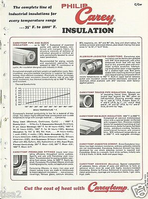 1967 PHILIP CAREY Insulation ASBESTOS PRODUCTS Cement Adhesive Millboard Catalog