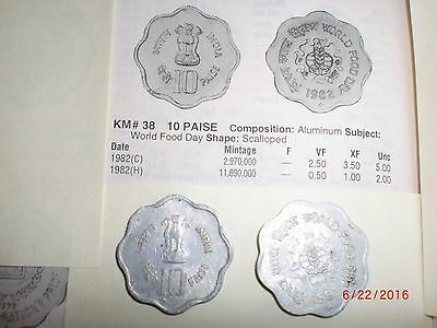 """- India Old Commemorative Coin - 10 Paise -Small - """"world Food Day""""- Rare - 1982"""
