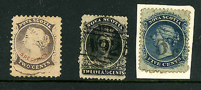 Nova Scotia three QV values in varied condition