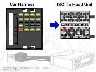 Autoleads PC2-84-4 Ford to ISO adaptor harness lead Quadlock Fakra