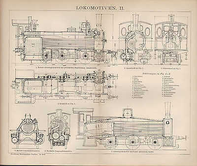 Lithografie 1894: LOKOMOTIVEN. I-III Duplex-Tender-Compound-Lokomotive Güterzug