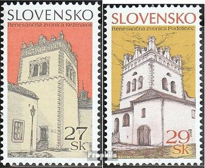 Slovakia 535-536 (complete.issue.) unmounted mint / never hinged 2006 Home