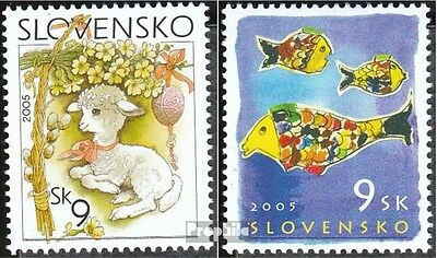 Slovakia 508,515 (complete.issue.) unmounted mint / never hinged 2005 Easter, Ch