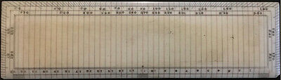 """Early 19th Century 6"""" Rectangular Protractor Scale Rule by Stanley"""