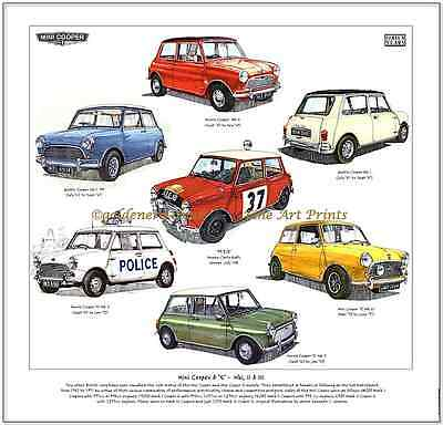 "MINI COOPER & ""S"" MkI / MkII / MkIII---CAR ART PRINT"