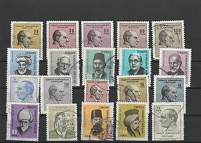 Turkey Mix canceled Postage Stamps Stamps Los Right 2577