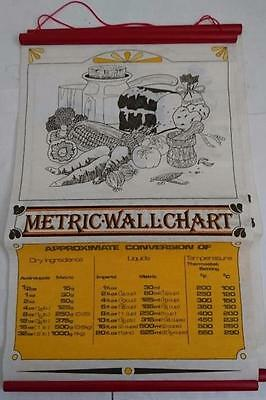 Hobbytex Wall Chart #2702 Kitchen Metric Conversion - part painted