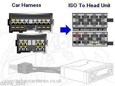 Autoleads PC2-37-4 Volvo ISO Car Harness Adaptor    C70