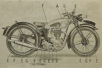 BSA.Instruction book.1939 models.C10.C10.C11.