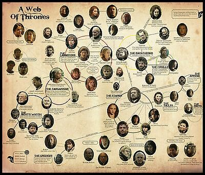 Web Of Thrones Game Of Thrones  Large Rubber Backed Mousemat Tv Series Mouse Pad