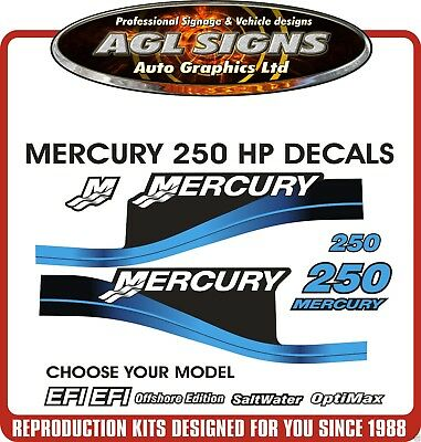Mercury 250 HP OUTBOARD KIT,  EFI OptiMax Saltwater offshore reproductions