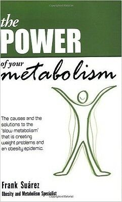 Frank Suarez: The Power of Your Metabolism