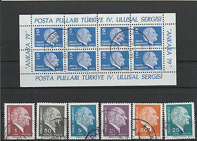 Turkey Mix canceled Postage Stamps Stamps Los Right 2581