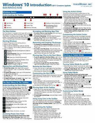 CHEAT SHEET QUICK CARDS for Canon DSLR Manual Guide EOS 1300D 1200D