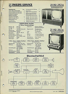 Philips Service Fernseher 1959/60: Kombinationsvitrine, 21 RD 252A, 21 RD 253A
