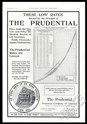1907 Prudential Insurance Rock of Gibraltar art vintage print ad