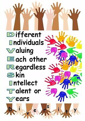 A4 Poster Sign Diversity Cultural Educational EYFS Children Childminders Nursery