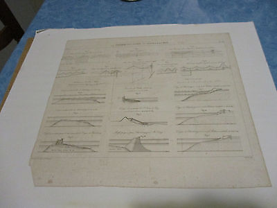 Gravure Deb 19E Science Marine Cherbourg Etude Digues Mer Theorie Ondes 15 Fig
