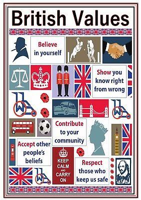 A4 Poster Sign Educational Children Nursery Childminders British Values Britain