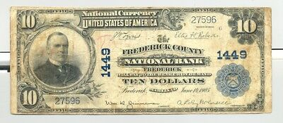 1902 $10 National Banknote from Frederick County National Bank, Frederick, MD
