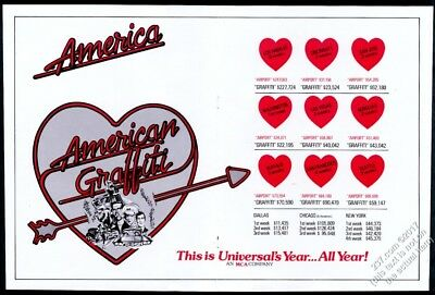 1973 American Graffiti movie release vintage trade print ad