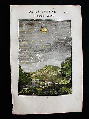 1683 MALLET - MAP of the PLANETS: JUPITER PLANET, CELESTIAL Map ASTRONOMIC IMAGE