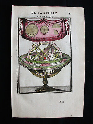 1683 MALLET -Orig. ASTRONOMIC IMAGE: Map of The ARMILLARY SPHERE, CIRCLE HORIZON