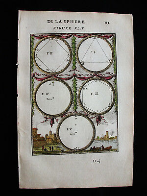 1683 MALLET - ASTRONOMIC IMAGE: MAP of the ASPECTS of the PLANETS, CELESTIAL MAP