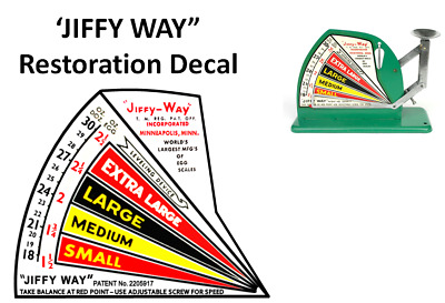 Jiffy Way Antique Egg Scale Restoration  Decal