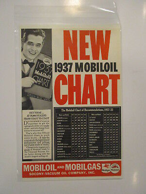 Vintage 1937 Mobil Gas Oil Ads Advertising  National Geographics