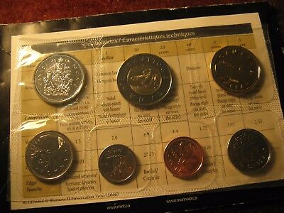2006 Canada Special Edition Proof Like Mint Set