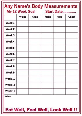 weight loss measurement charts
