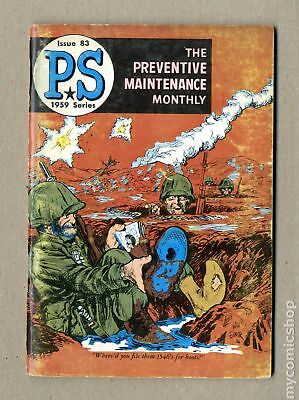 PS The Preventive Maintenance Monthly #83 1960 GD/VG 3.0