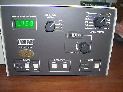 Linear UVIS 200 Variable Wavelength Absorbance Detector