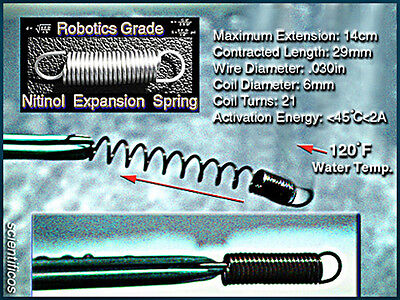 NI55 Muscle//Trigger Certified Action Spring /<120°F or <2A Reaction Point