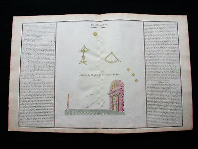 1783 DESNOS & MORNAS - Celestial Map, Sextant, Particular Map of the Planets